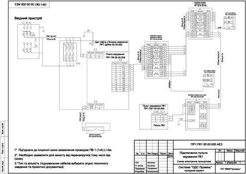 Пульт управления ПК1, Схема