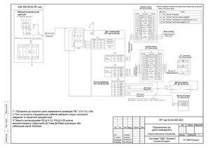Схема подключения инженерного щита